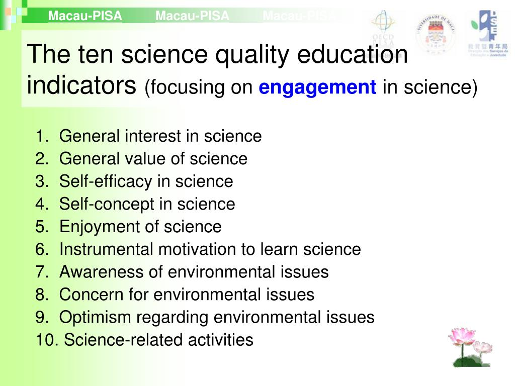 The ten science quality education indicators