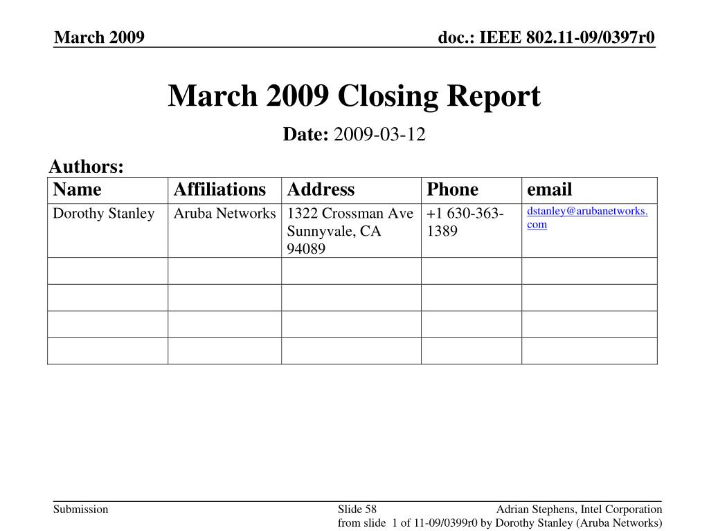March 2009 Closing Report