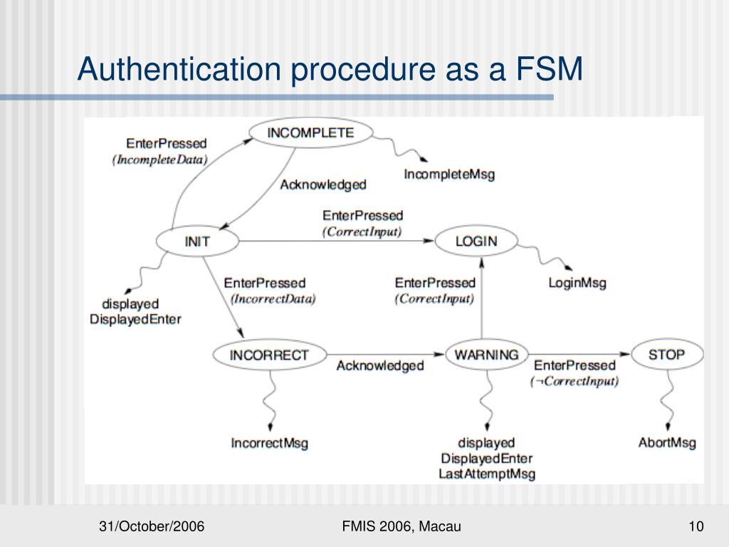 Authentication procedure as a FSM