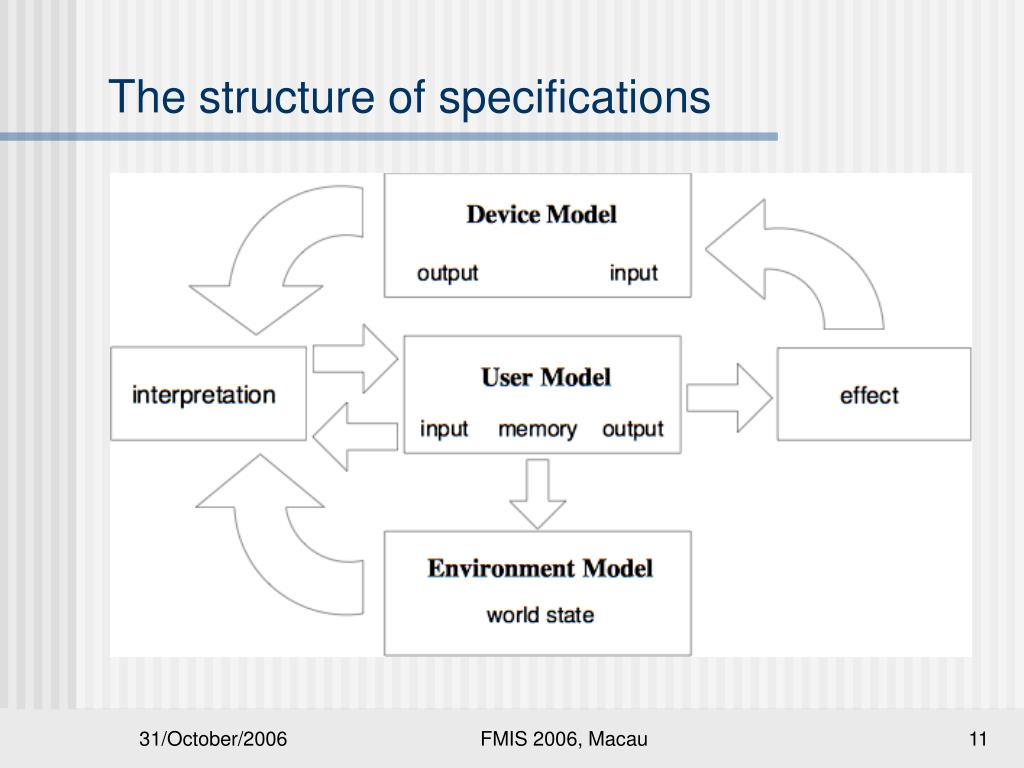 The structure of specifications