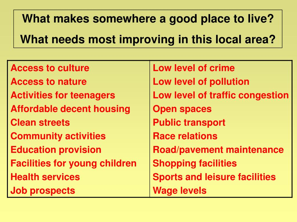 What makes somewhere a good place to live?