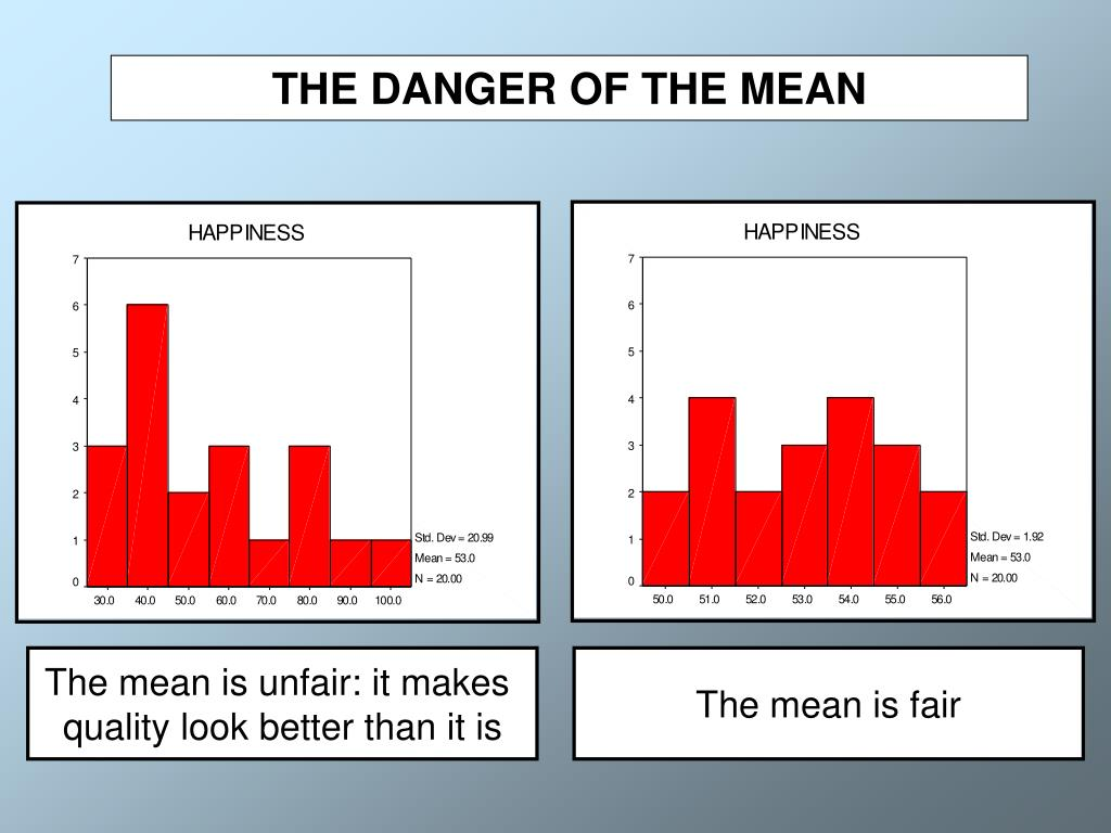 THE DANGER OF THE MEAN