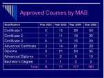 approved courses by mab