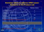 decisions taken to address drw issues revisions in the product list