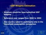 gdp weights estimation