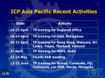 icp asia pacific recent activities