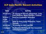 icp asia pacific recent activities3
