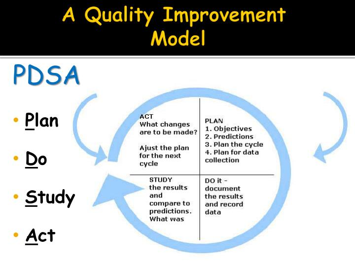 ppt integrating qsen into your curriculum iowa