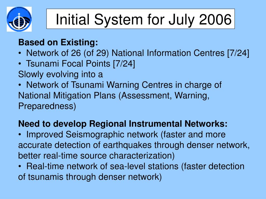 Initial System for July 2006