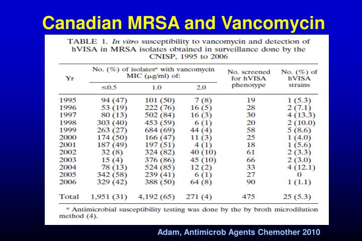 Canadian MRSA and Vancomycin