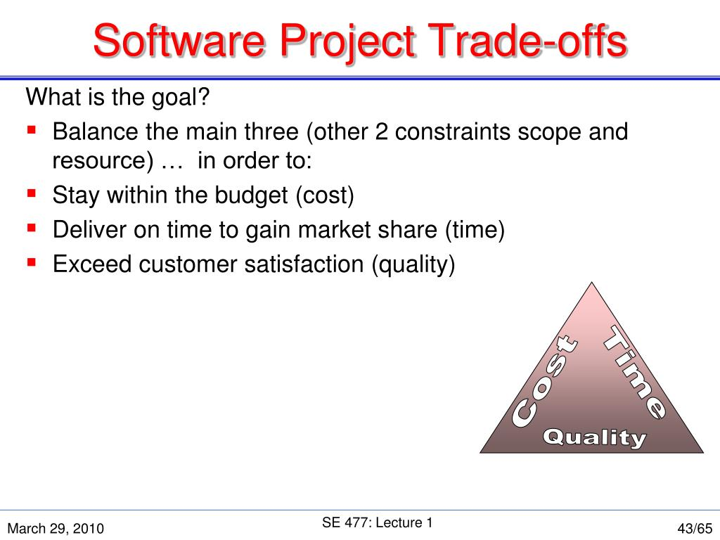Software Project Trade-offs