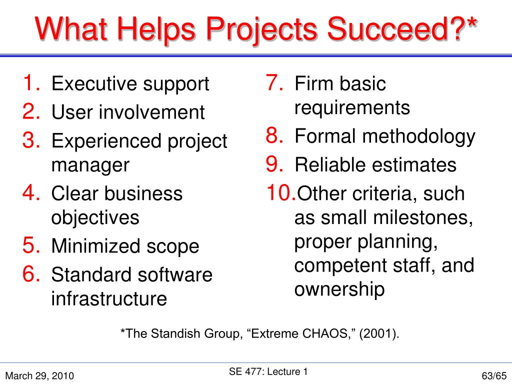 What Helps Projects Succeed?*