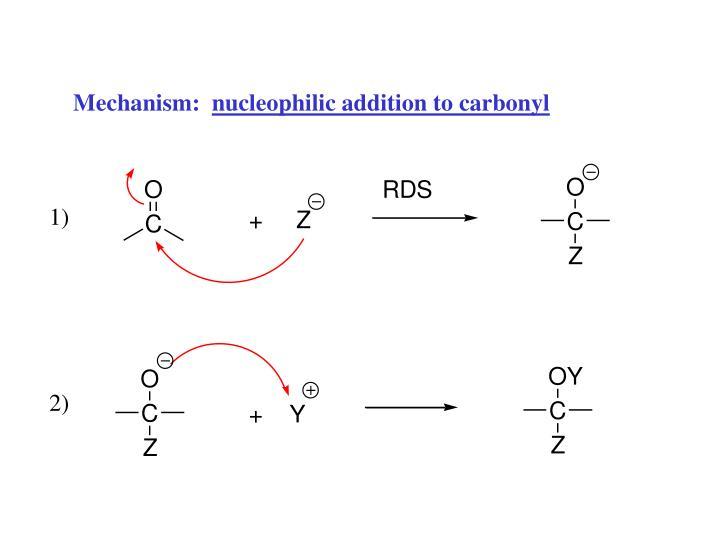 Mechanism: