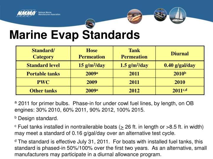 Marine Evap Standards