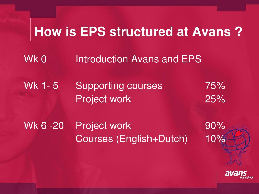 How is EPS structured at Avans ?