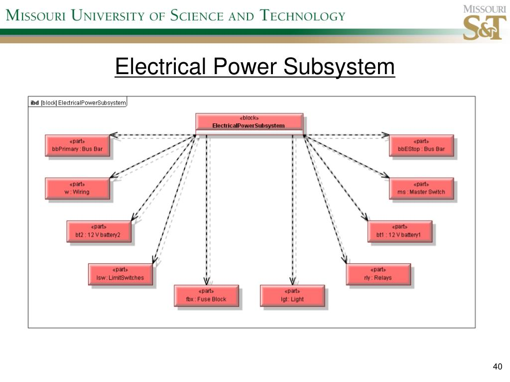 Electrical Power Subsystem