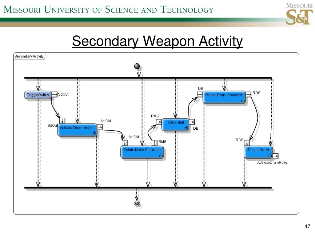 Secondary Weapon Activity