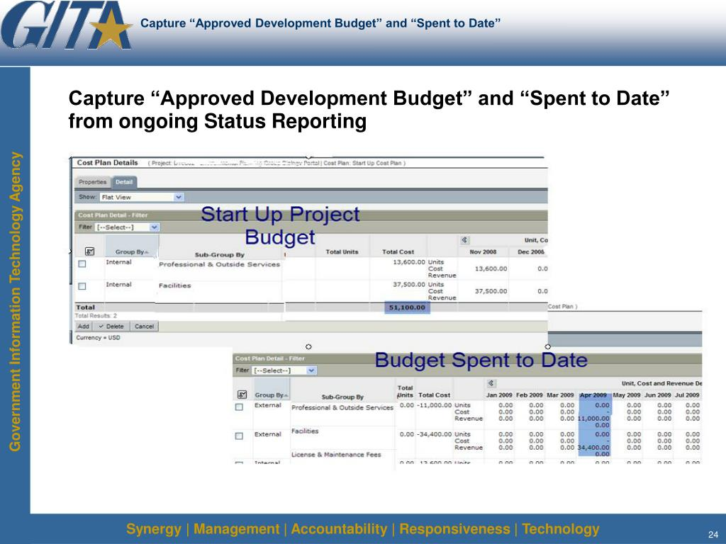 """Capture """"Approved Development Budget"""" and """"Spent to Date"""""""