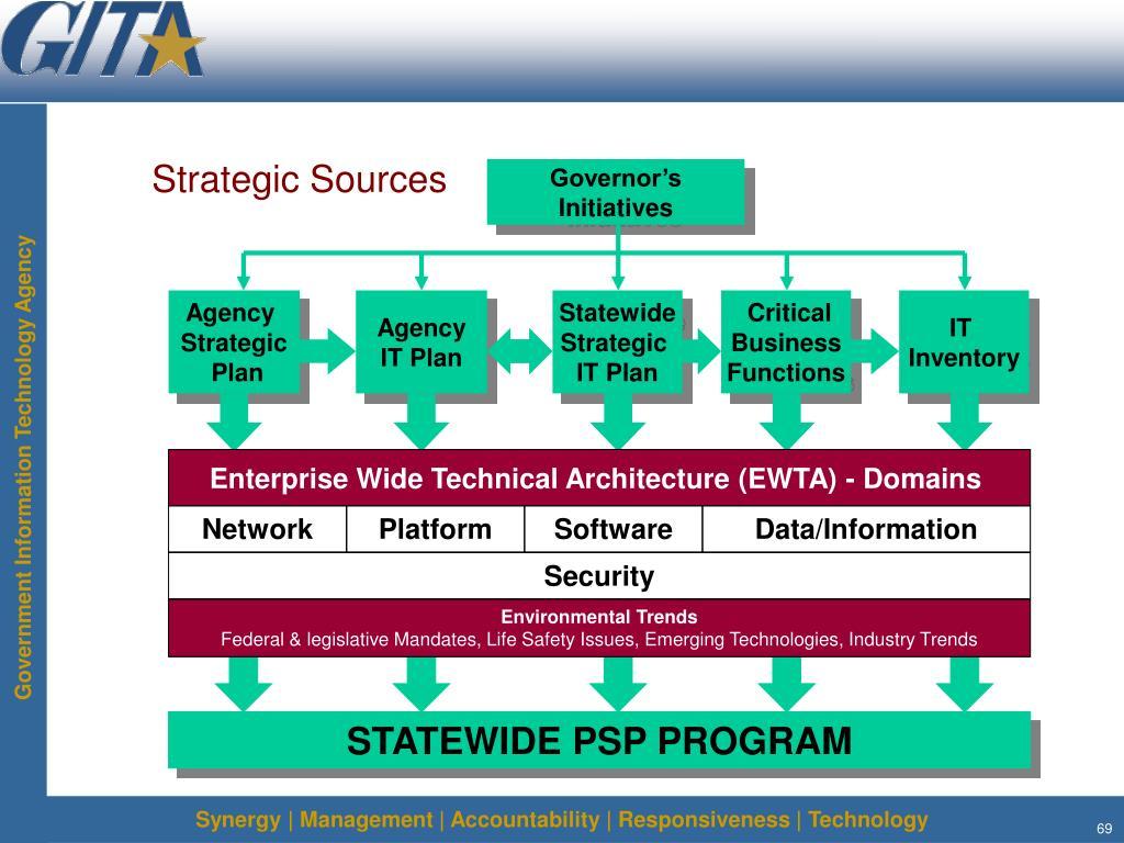 Strategic Sources