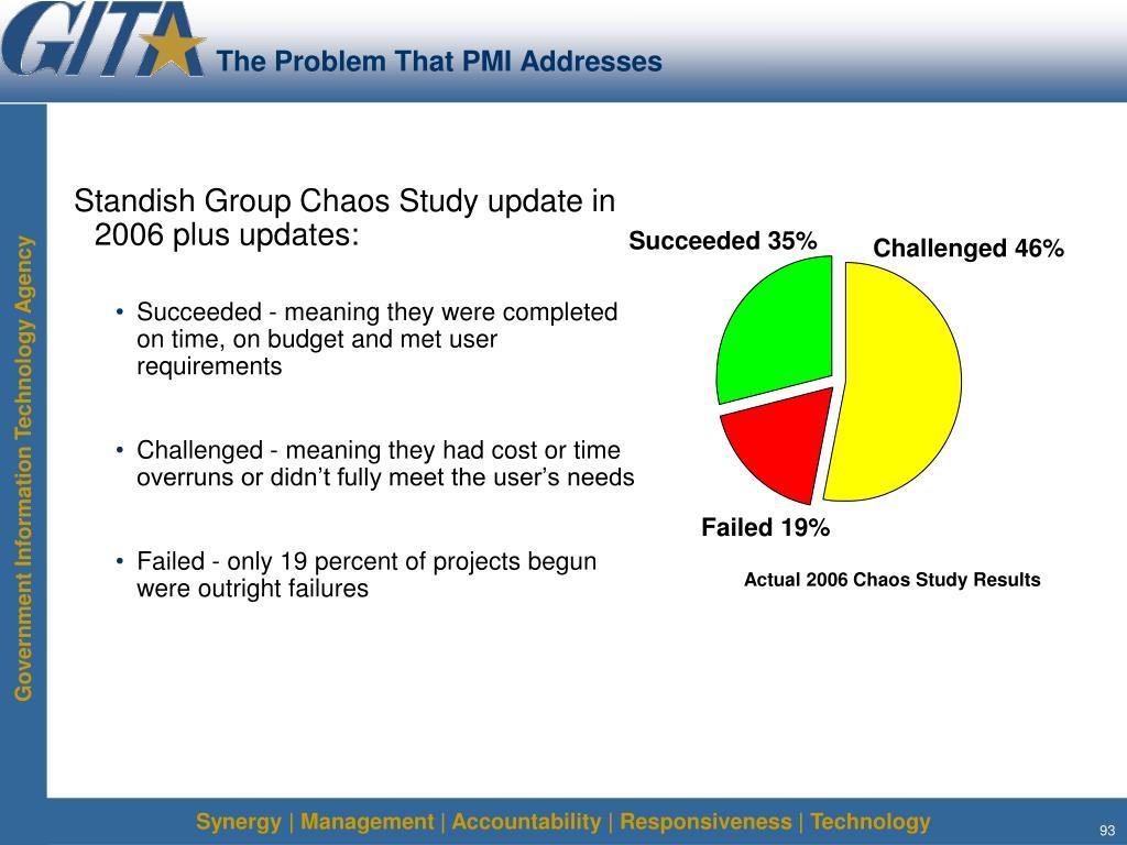 The Problem That PMI Addresses
