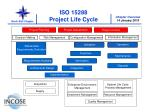 iso 15288 project life cycle
