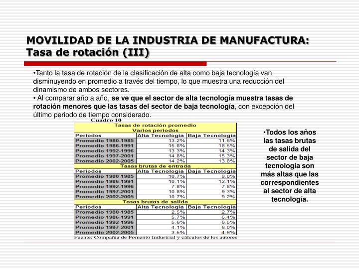 MOVILIDAD DE LA INDUSTRIA DE MANUFACTURA: Tasa de rotación (III)
