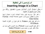 inserting image in a chart