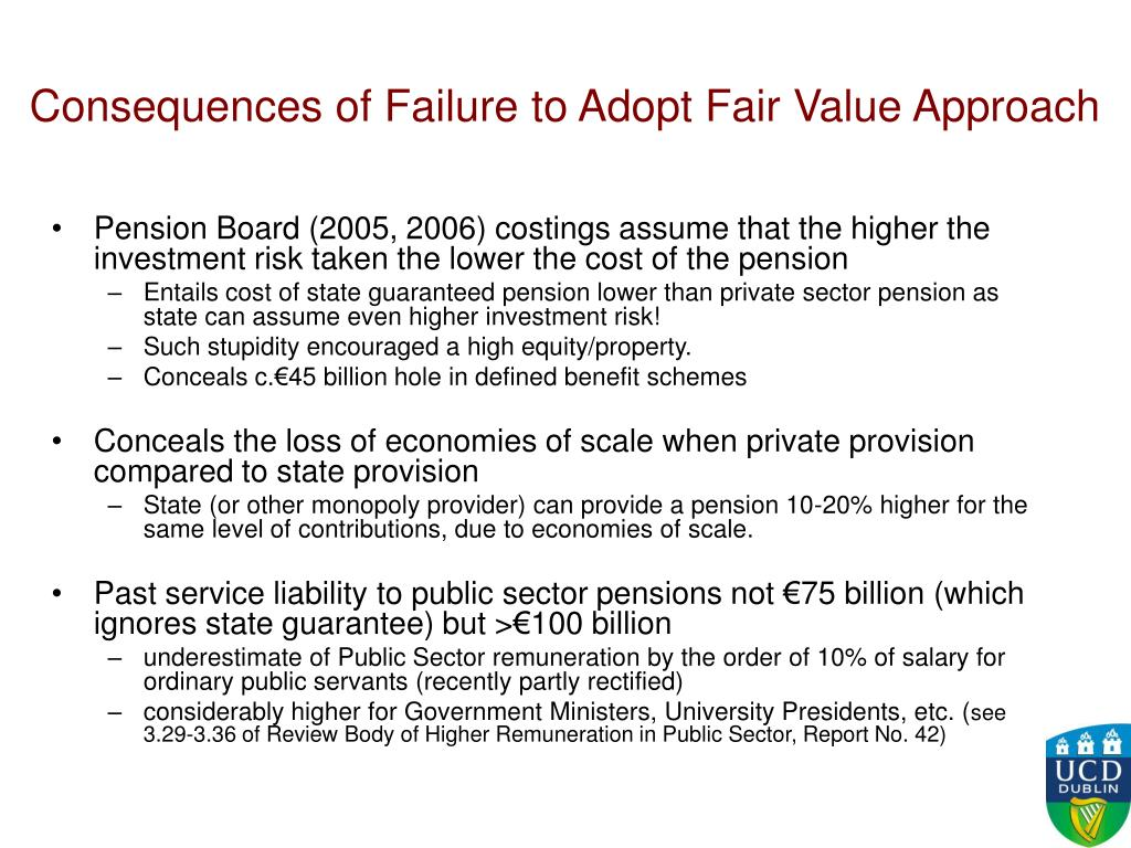 Consequences of Failure to Adopt Fair Value Approach
