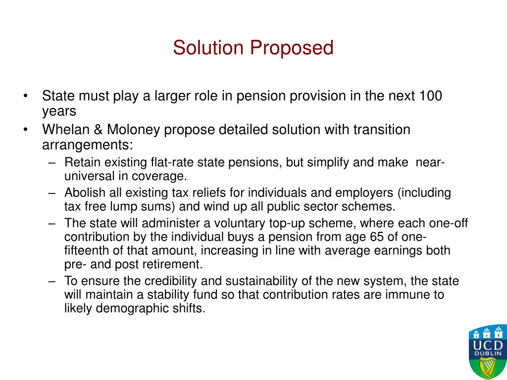 Solution Proposed