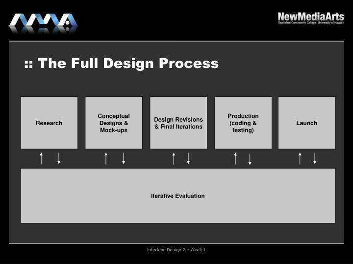 :: The Full Design Process