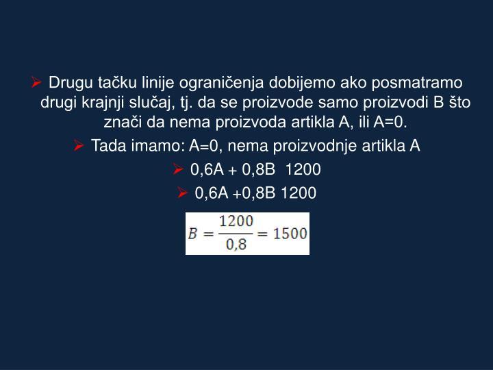 Drugu tačku linije ograničenja dobijemo ako posmatramo drugi krajnji slučaj, tj. da se proizvode samo proizvodi B što znači da nema proizvoda artikla A, ili A=0.