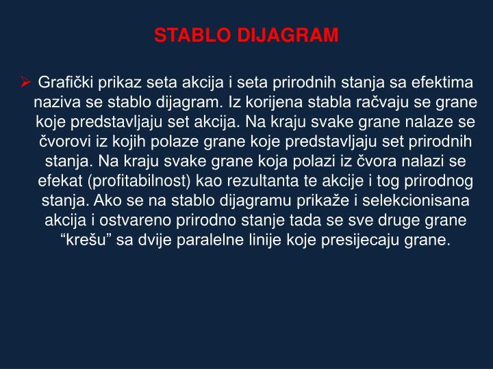 STABLO DIJAGRAM