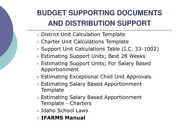 Ppt 2008 2009 school budget draft powerpoint for Charter school budget template