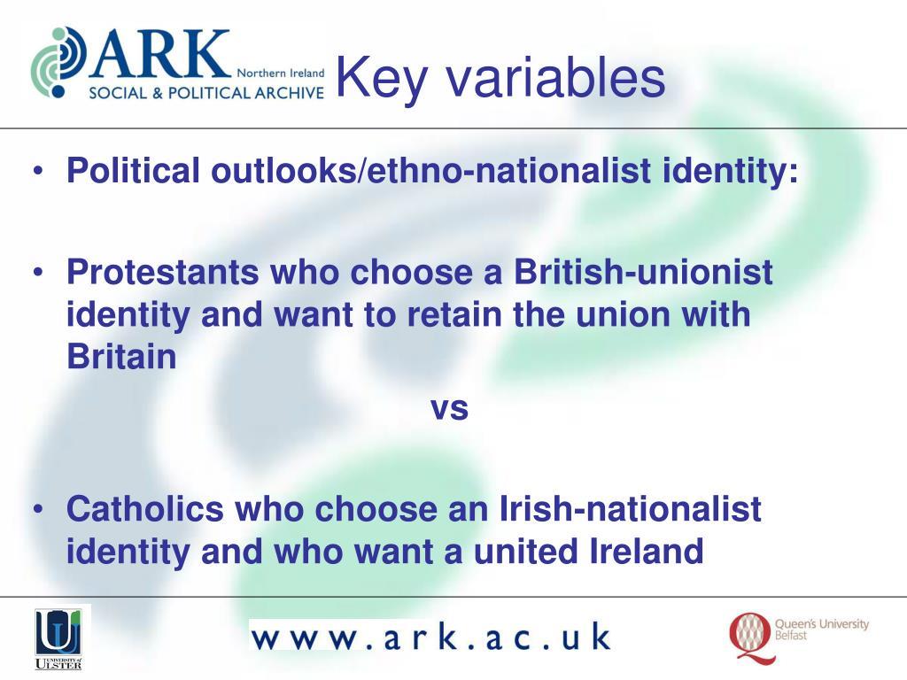 Political outlooks/ethno-nationalist identity: