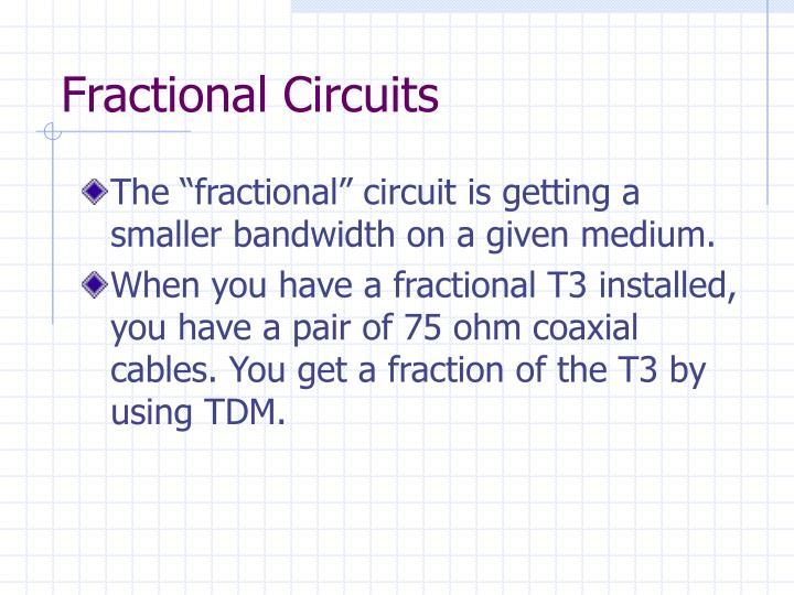 Fractional Circuits