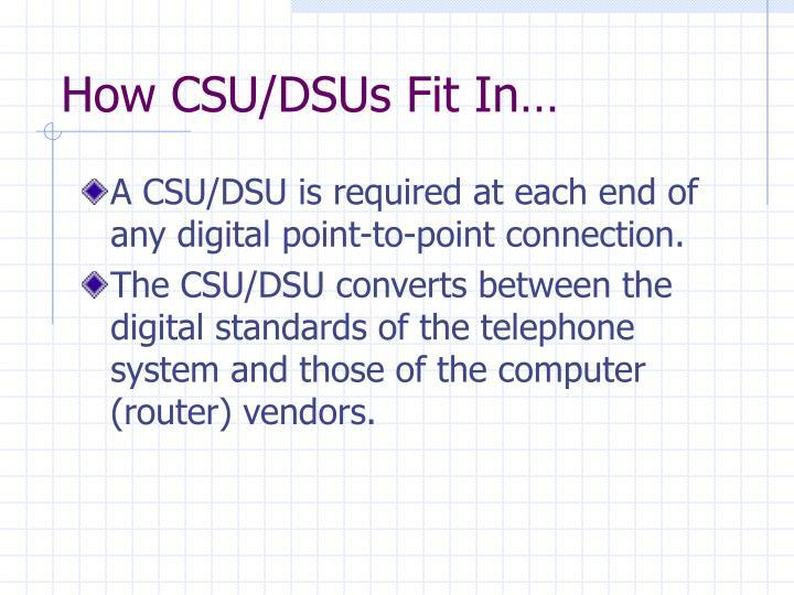 How CSU/DSUs Fit In…