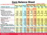 corn balance sheet