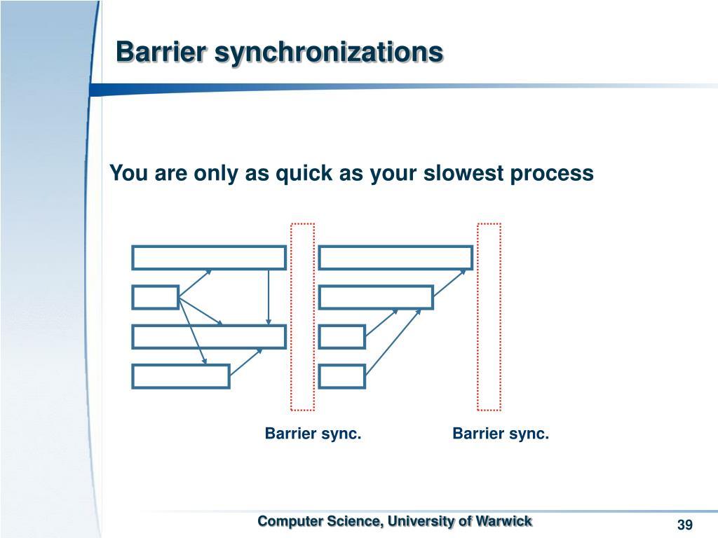 Barrier synchronizations