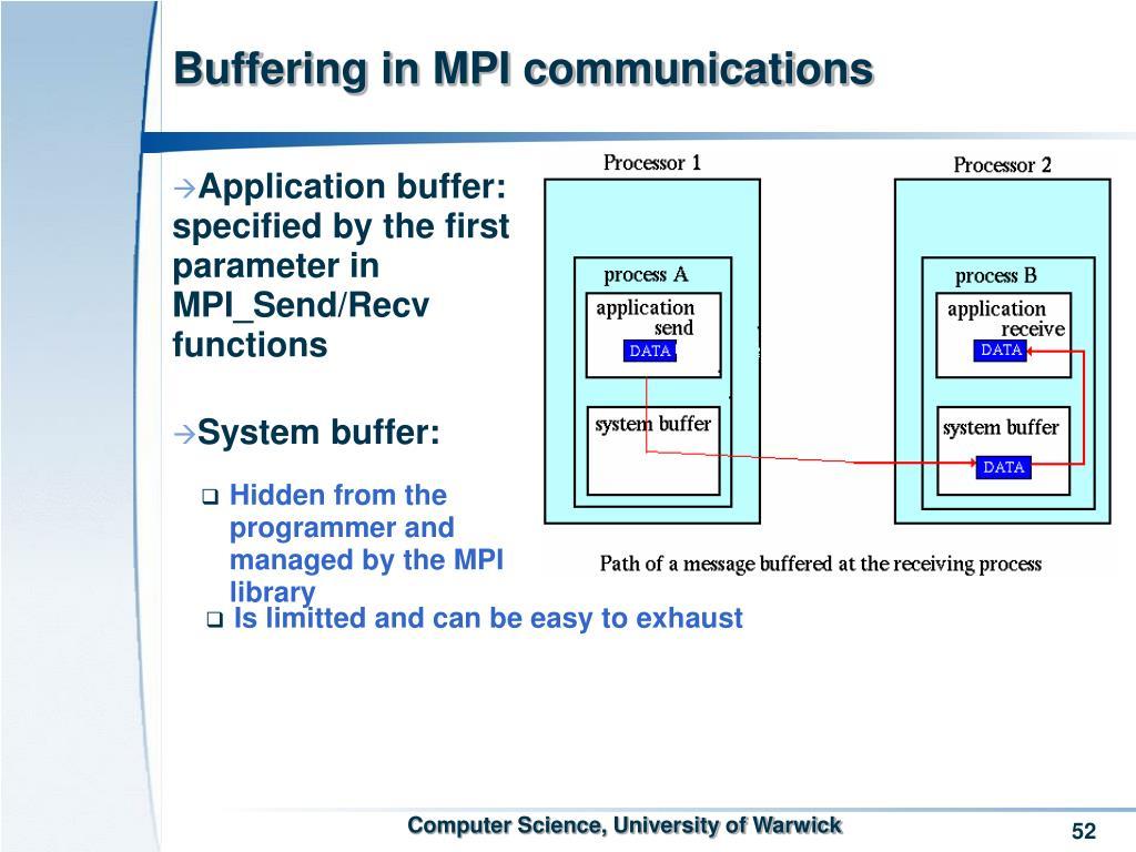 Buffering in MPI communications