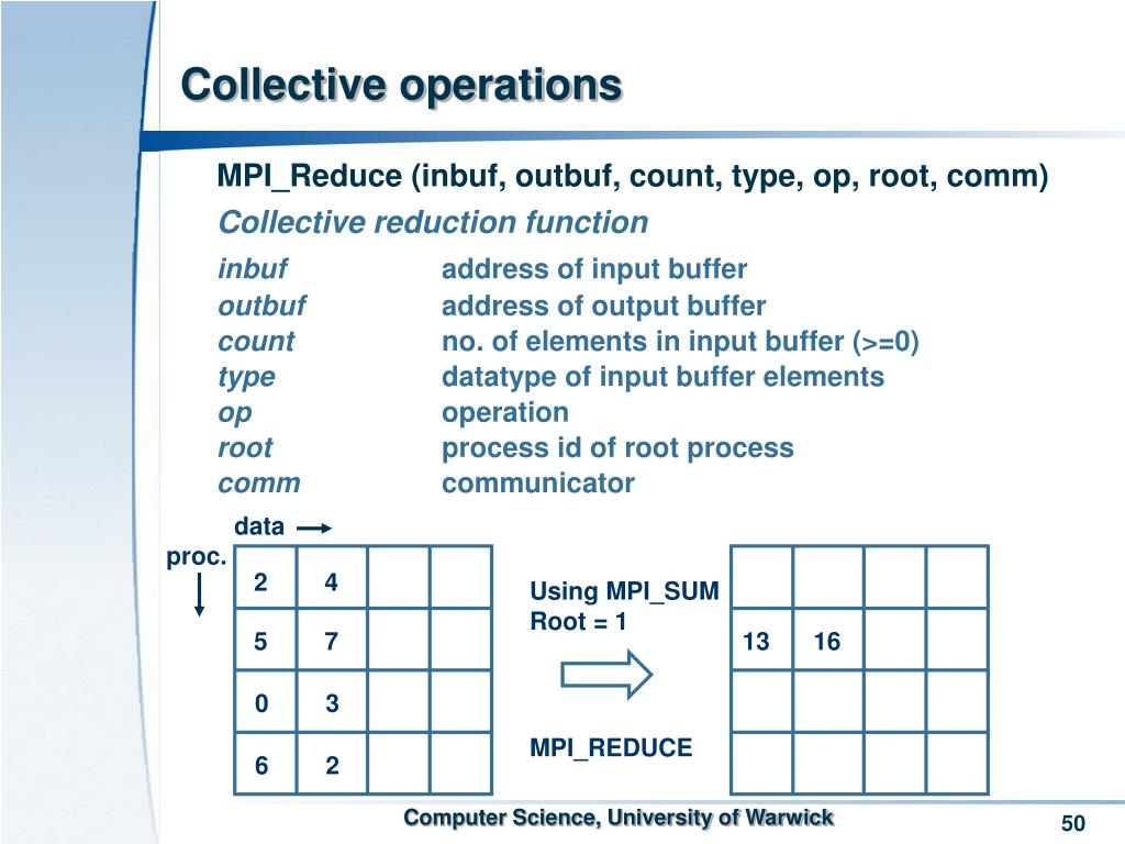 Collective operations