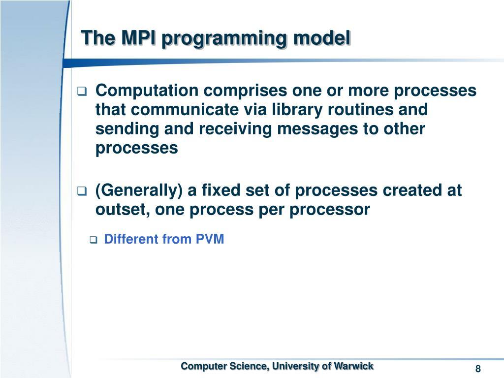 The MPI programming model