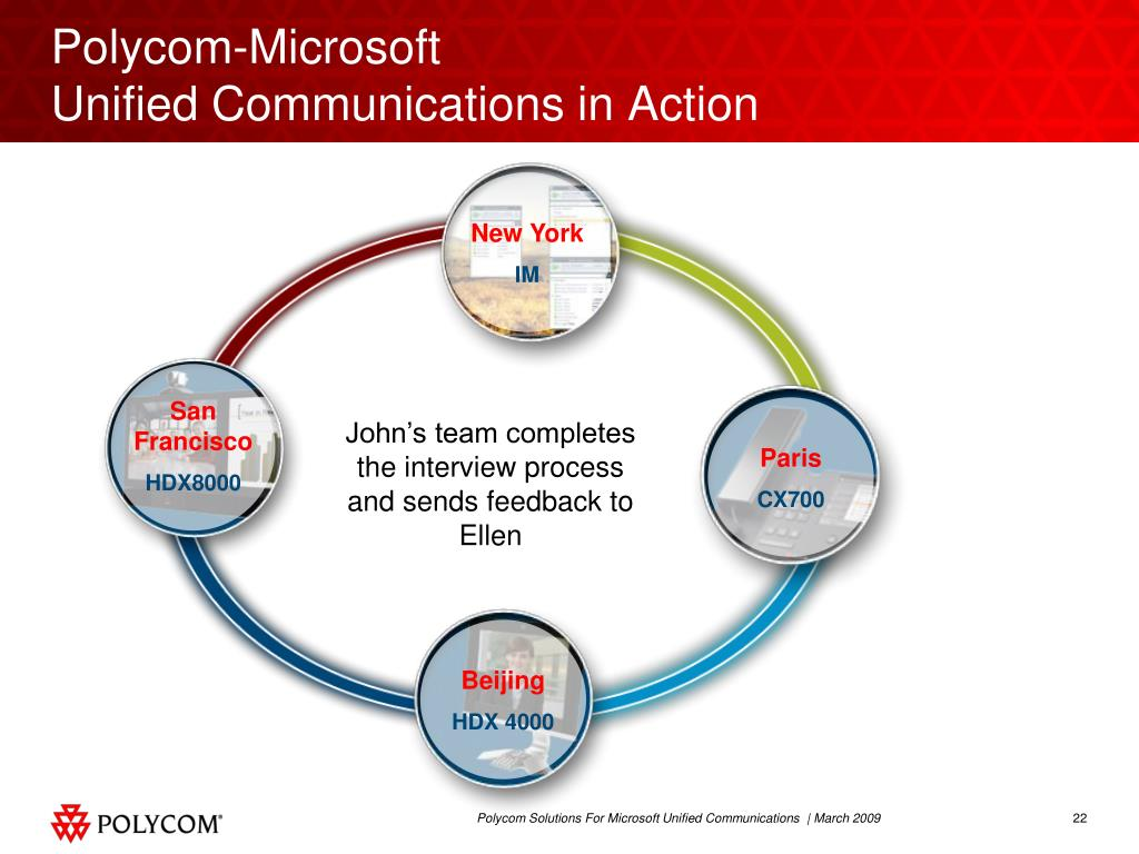 Polycom-Microsoft