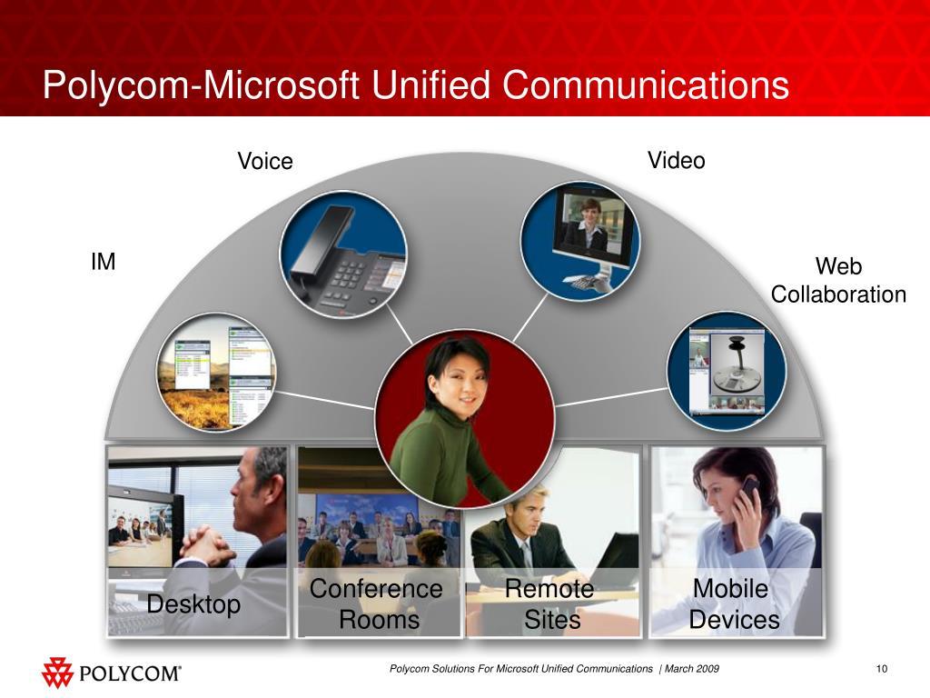 Polycom-Microsoft Unified Communications