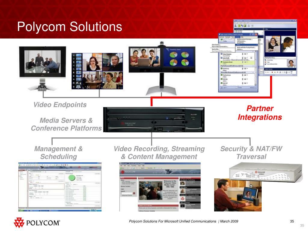 Polycom Solutions