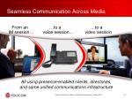 seamless communication across media