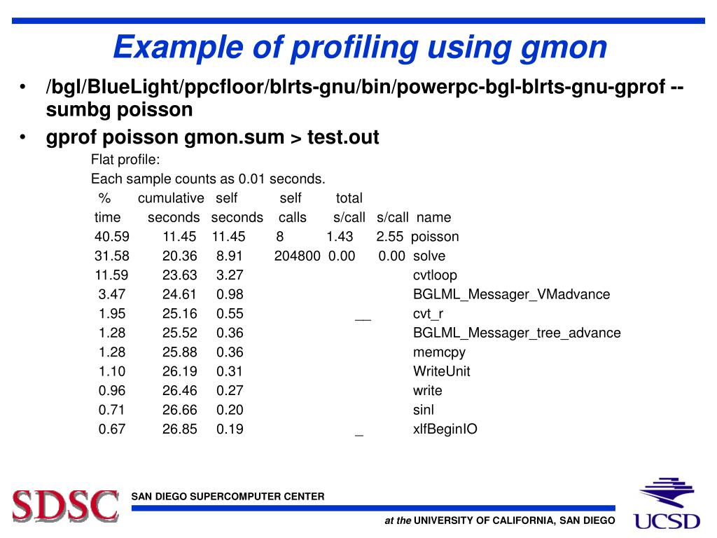 Example of profiling using gmon