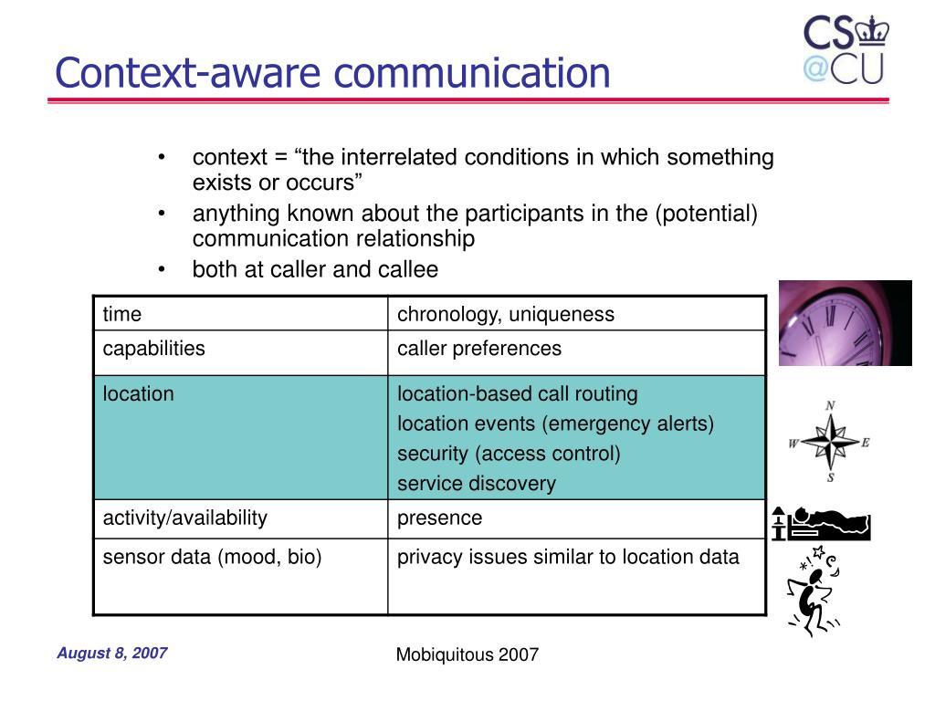 Context-aware communication