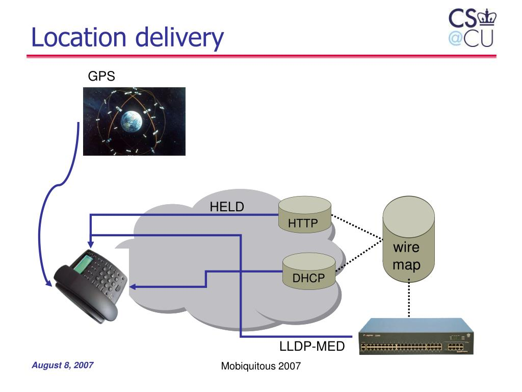 Location delivery