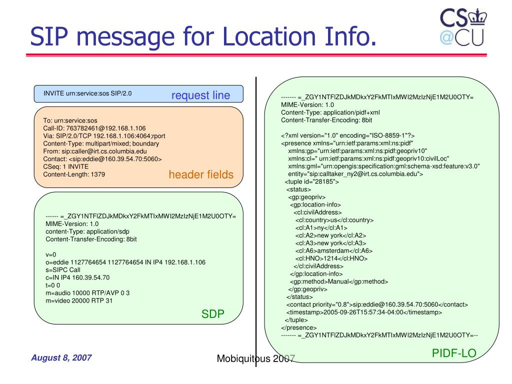 SIP message for Location Info.