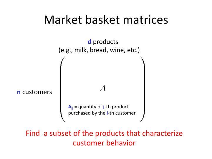 Market basket matrices